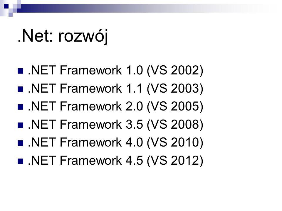 .Net: rozwój .NET Framework 1.0 (VS 2002) .NET Framework 1.1 (VS 2003)