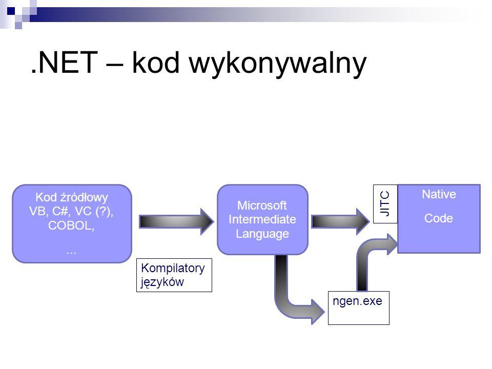 .NET – kod wykonywalny Kod źródłowy VB, C#, VC ( ), COBOL, Native JITC