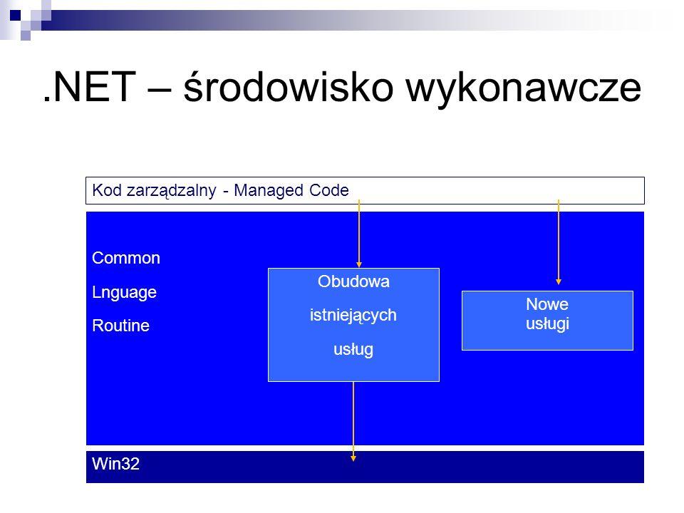 .NET – środowisko wykonawcze