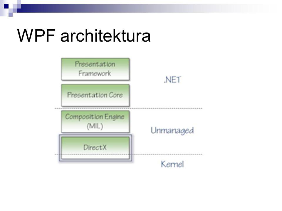 WPF architektura