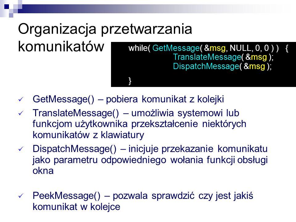Organizacja przetwarzania komunikatów