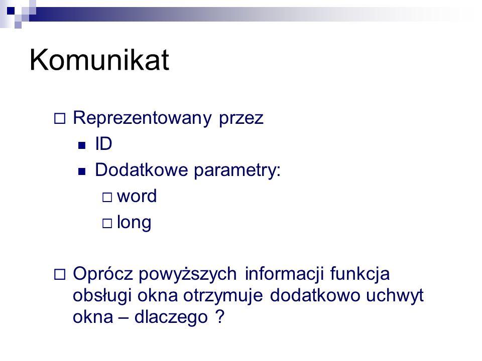 Komunikat Reprezentowany przez ID Dodatkowe parametry: word long