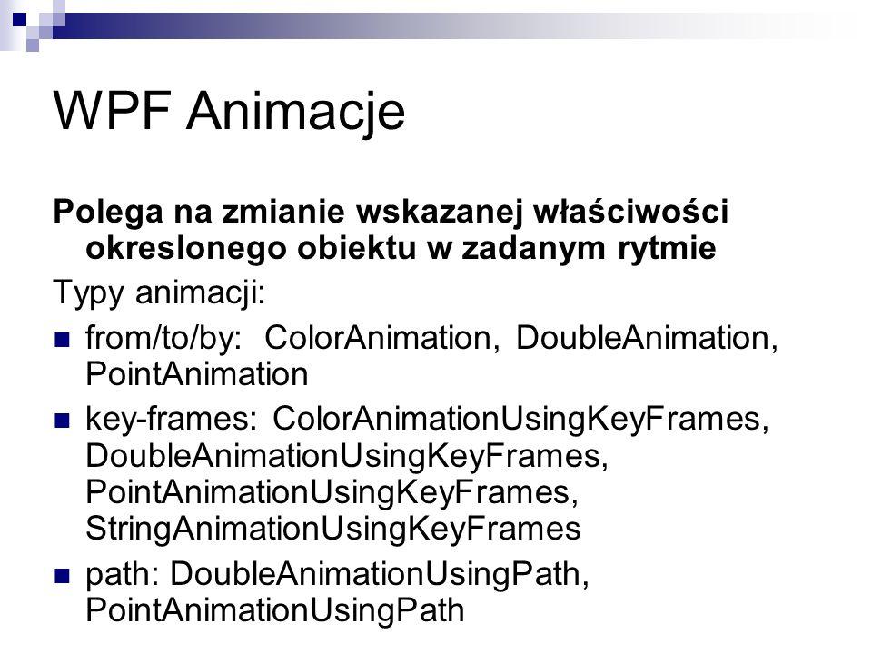 WPF Animacje Polega na zmianie wskazanej właściwości okreslonego obiektu w zadanym rytmie. Typy animacji: