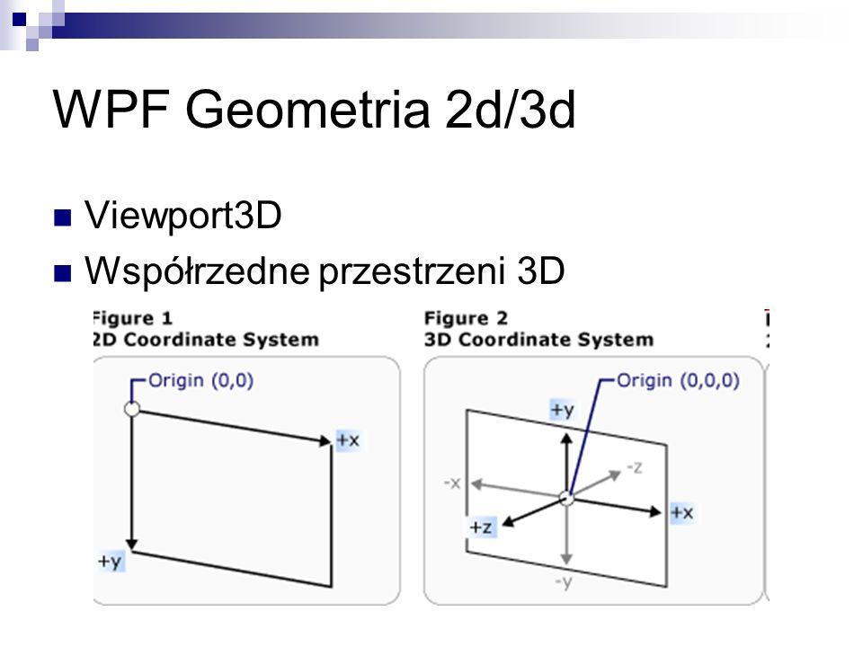 WPF Geometria 2d/3d Viewport3D Współrzedne przestrzeni 3D