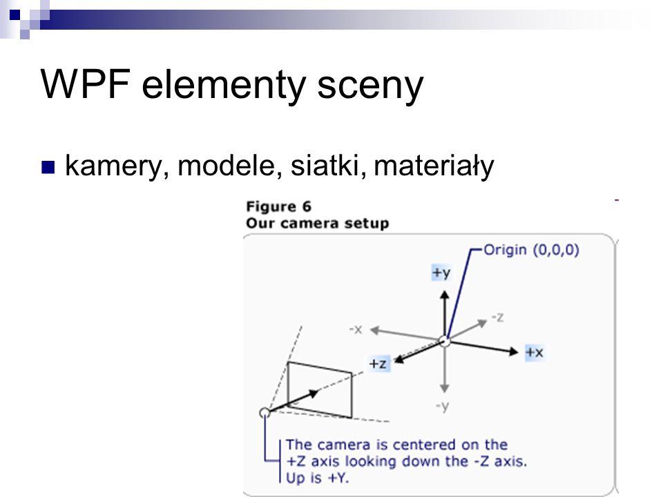 WPF elementy sceny kamery, modele, siatki, materiały