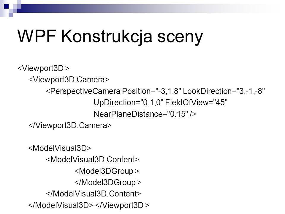 WPF Konstrukcja sceny <Viewport3D > <Viewport3D.Camera>