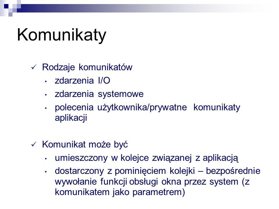 Komunikaty Rodzaje komunikatów zdarzenia I/O zdarzenia systemowe