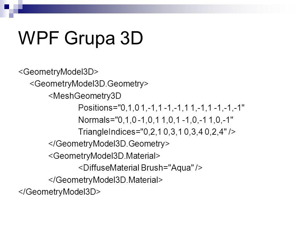 WPF Grupa 3D <GeometryModel3D> <GeometryModel3D.Geometry>