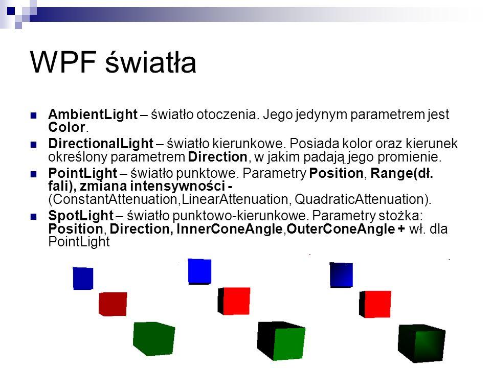 WPF światłaAmbientLight – światło otoczenia. Jego jedynym parametrem jest Color.