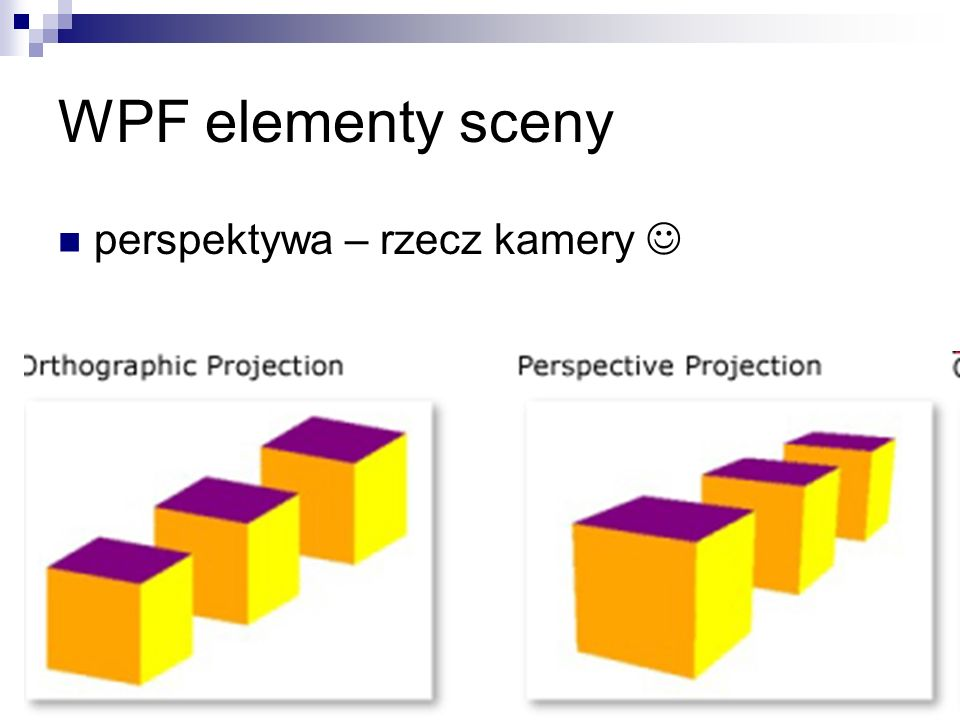 WPF elementy sceny perspektywa – rzecz kamery 