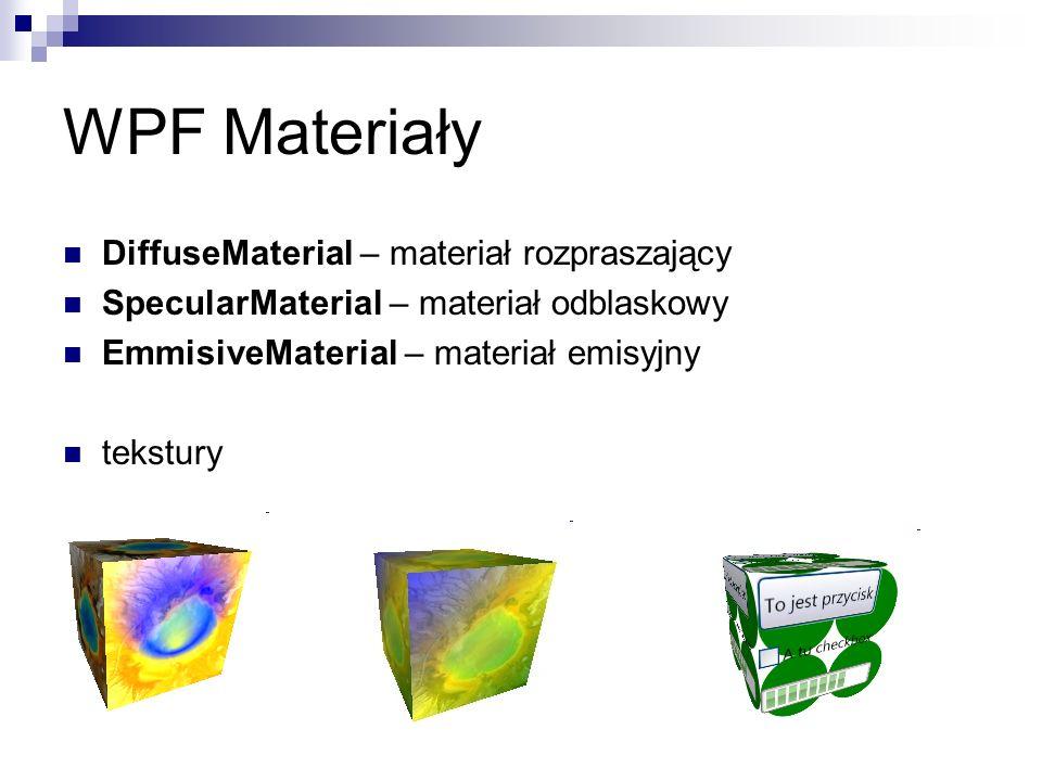 WPF Materiały DiffuseMaterial – materiał rozpraszający