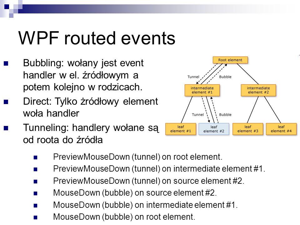 WPF routed events Bubbling: wołany jest event handler w el. źródłowym a potem kolejno w rodzicach. Direct: Tylko żródłowy element woła handler.