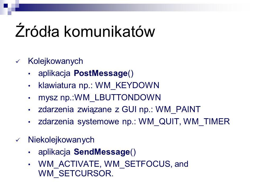 Źródła komunikatów Kolejkowanych aplikacja PostMessage()