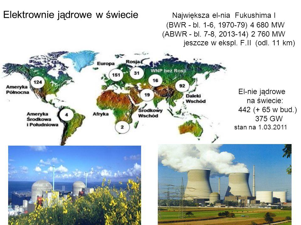 Elektrownie jądrowe w świecie Największa el-nia Fukushima I. (BWR - bl