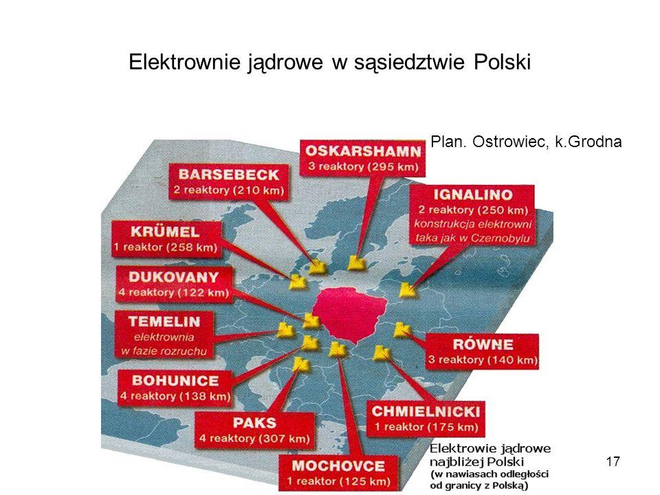 Elektrownie jądrowe w sąsiedztwie Polski