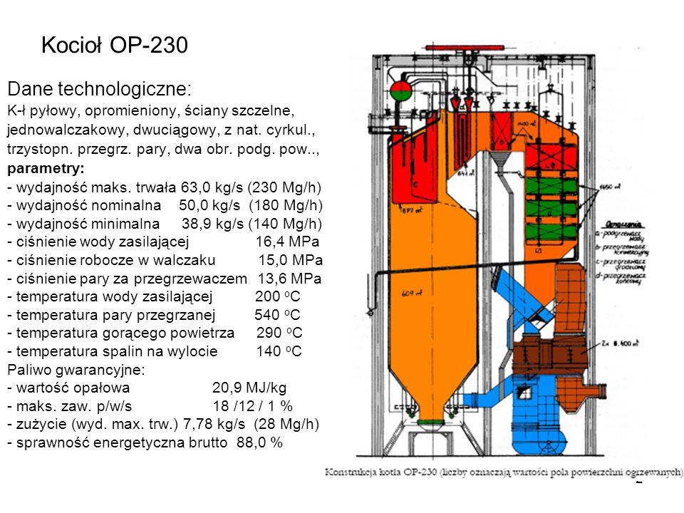 Kocioł OP-230 Dane technologiczne: