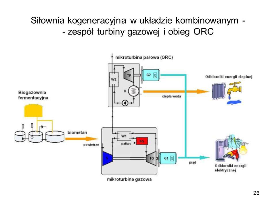 Siłownia kogeneracyjna w układzie kombinowanym - - zespół turbiny gazowej i obieg ORC