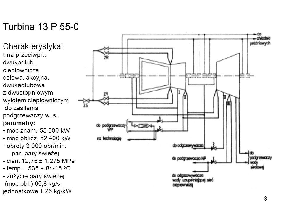 Turbina 13 P 55-0 Charakterystyka: t-na przeciwpr., dwukadłub.,