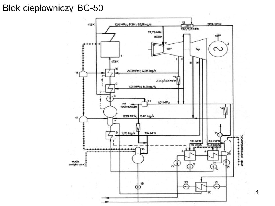 Blok ciepłowniczy BC-50