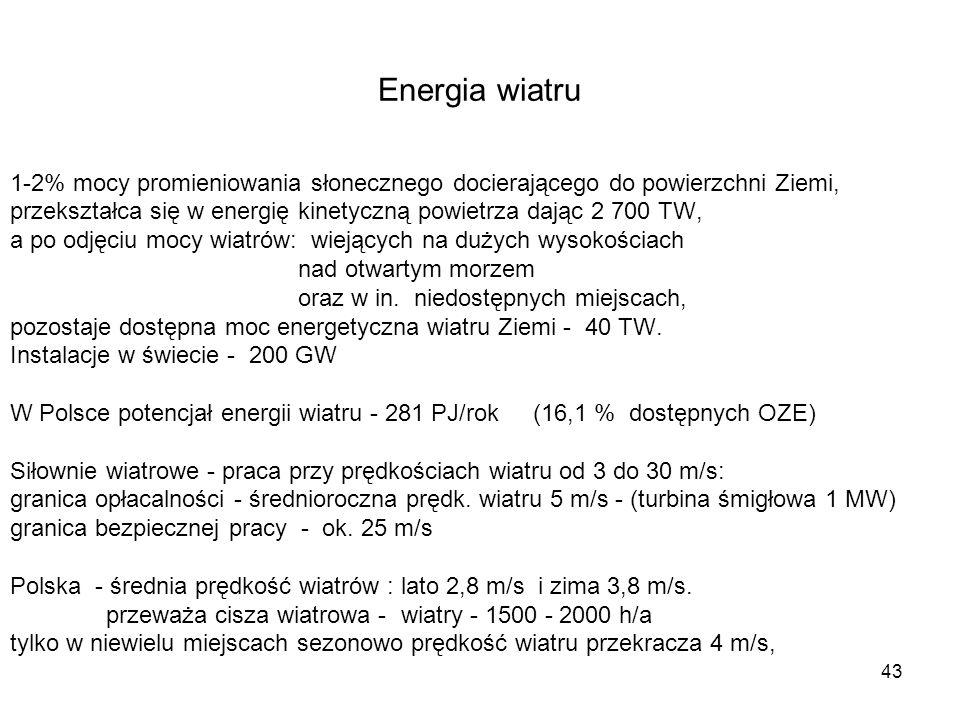 Energia wiatru 1-2% mocy promieniowania słonecznego docierającego do powierzchni Ziemi,