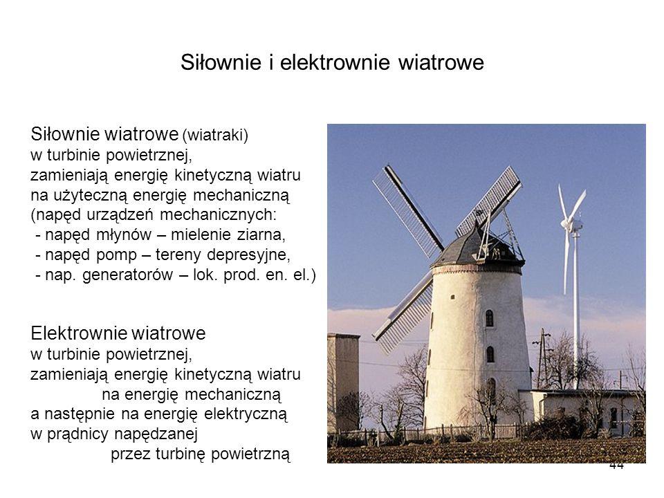 Siłownie i elektrownie wiatrowe