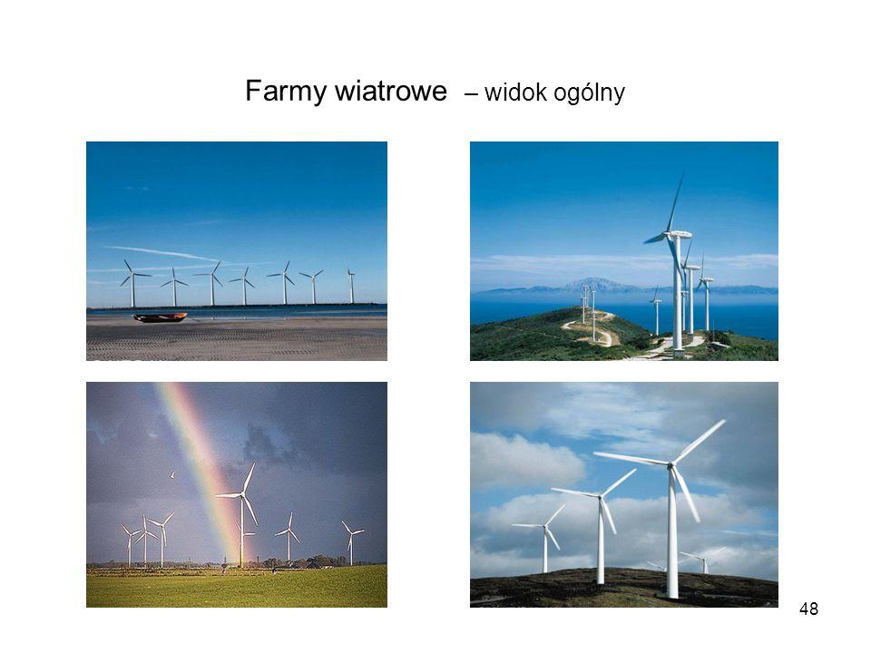 Farmy wiatrowe – widok ogólny