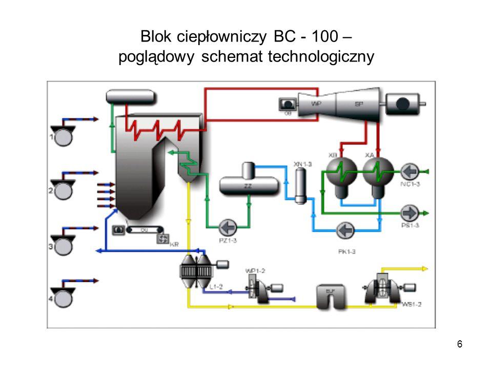 Blok ciepłowniczy BC - 100 – poglądowy schemat technologiczny