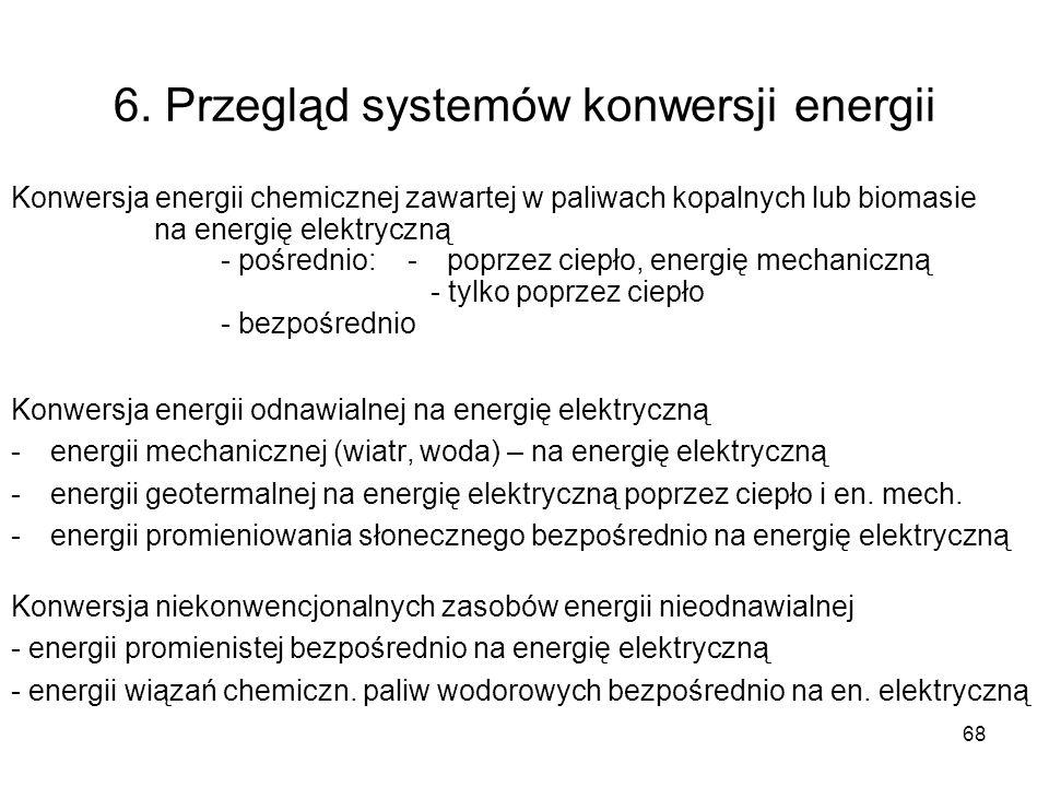 6. Przegląd systemów konwersji energii