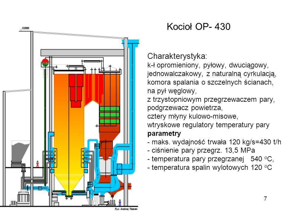 Kocioł OP- 430 Charakterystyka: k-ł opromieniony, pyłowy, dwuciągowy,