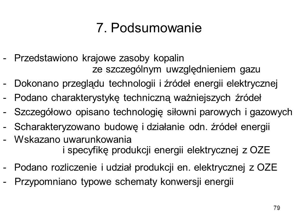 7. Podsumowanie Przedstawiono krajowe zasoby kopalin