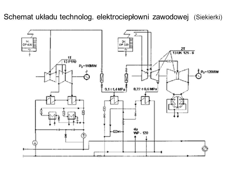 Schemat układu technolog. elektrociepłowni zawodowej (Siekierki)