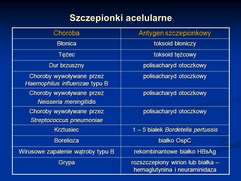 Szczepionki acelularne