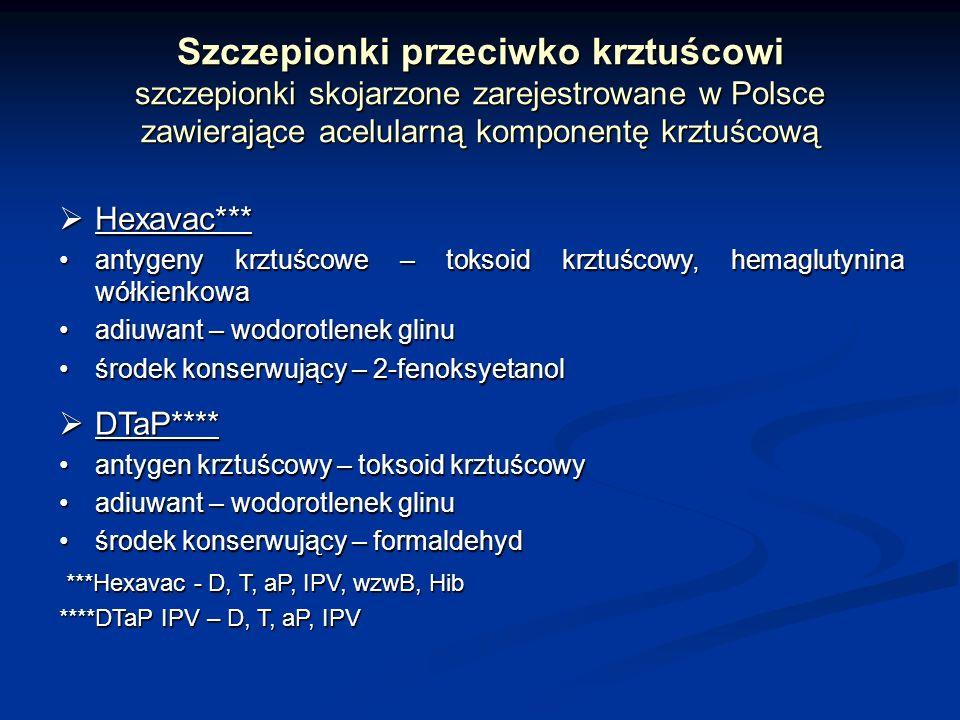 Szczepionki przeciwko krztuścowi szczepionki skojarzone zarejestrowane w Polsce zawierające acelularną komponentę krztuścową
