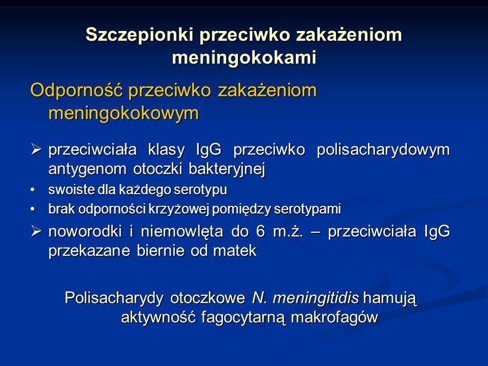 Szczepionki przeciwko zakażeniom meningokokami