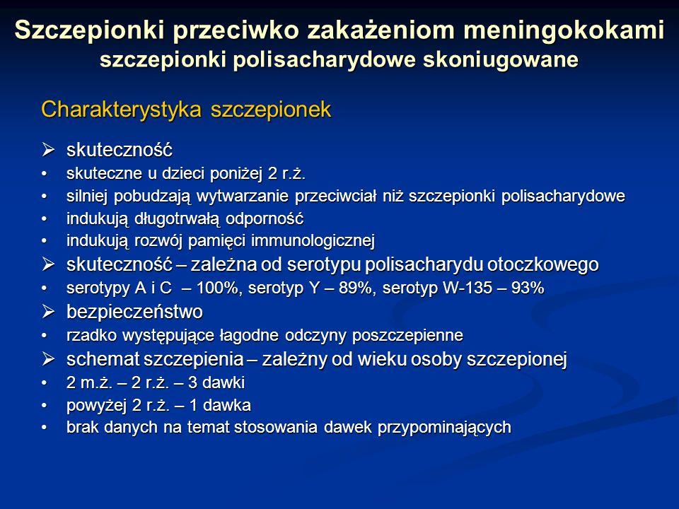 Szczepionki przeciwko zakażeniom meningokokami szczepionki polisacharydowe skoniugowane