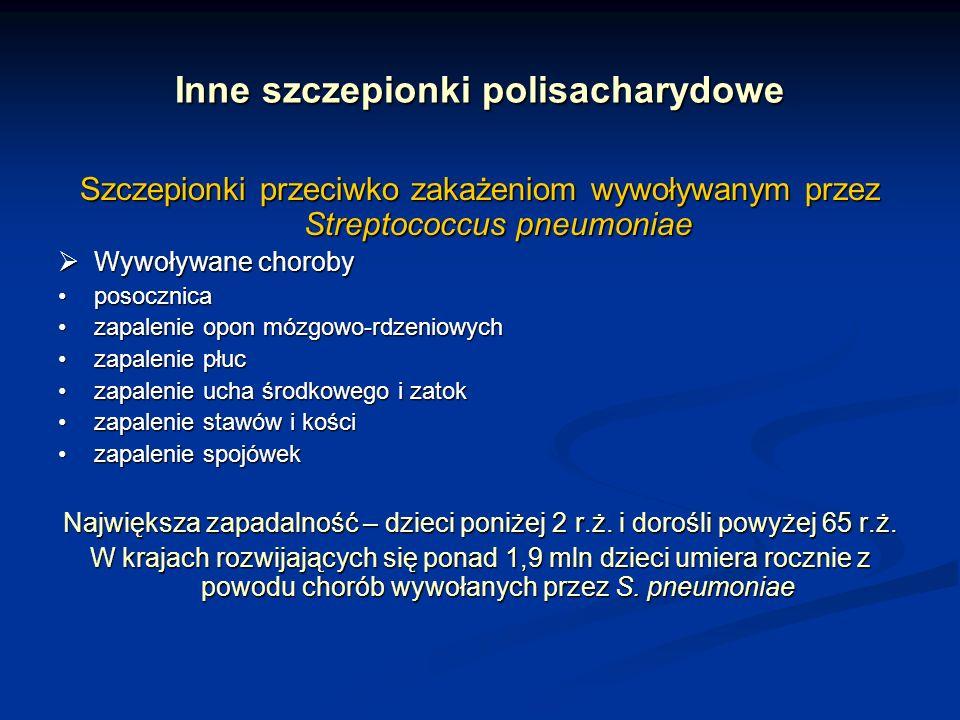 Inne szczepionki polisacharydowe