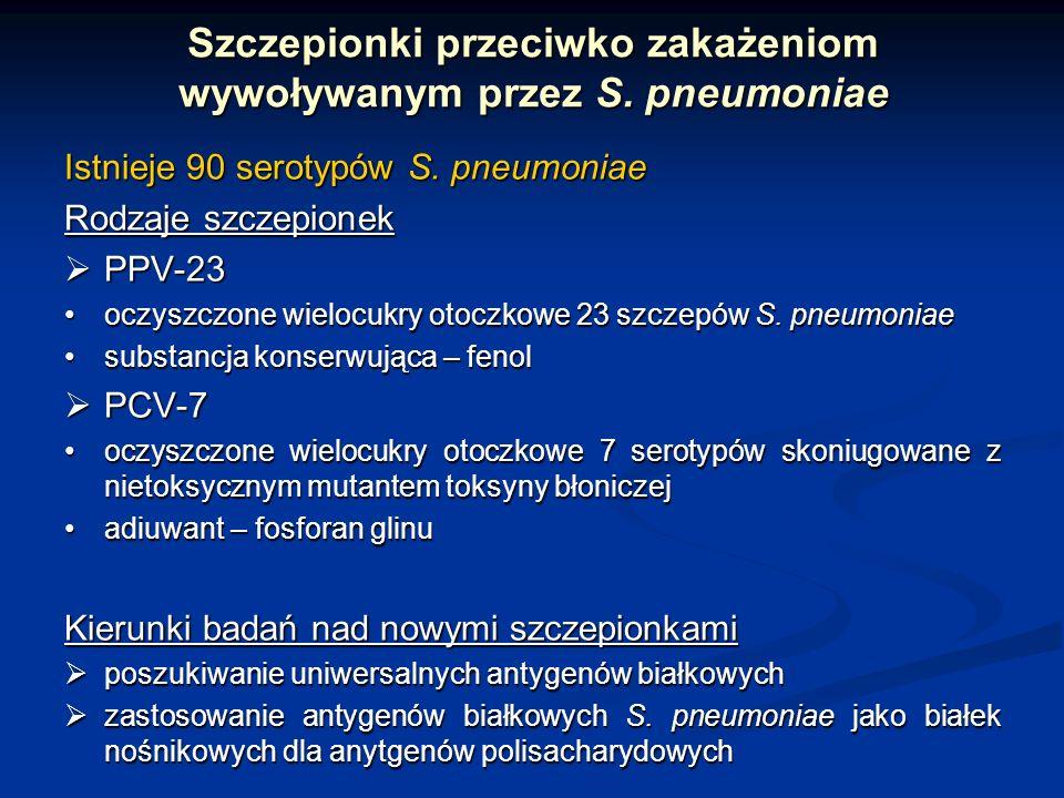 Szczepionki przeciwko zakażeniom wywoływanym przez S. pneumoniae