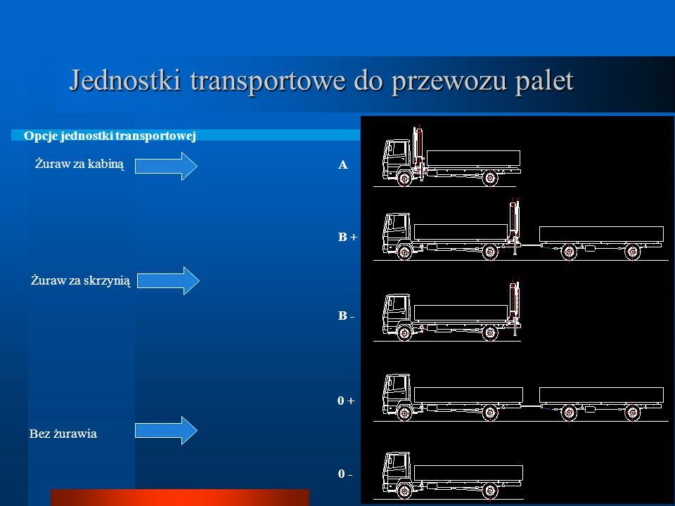 Jednostki transportowe do przewozu palet