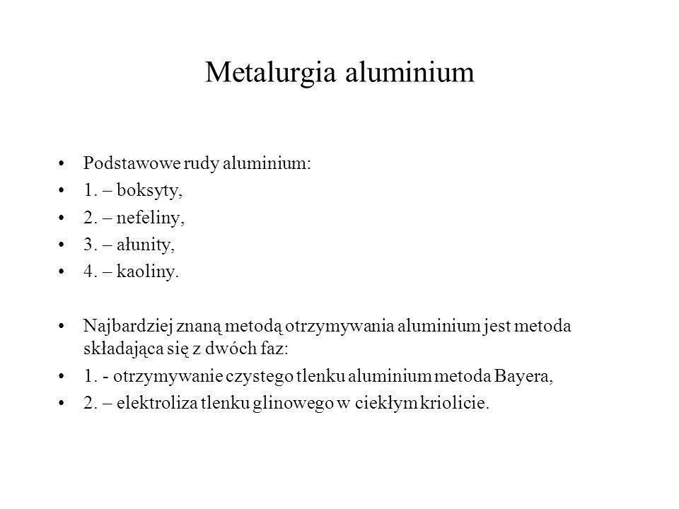 Metalurgia aluminium Podstawowe rudy aluminium: 1. – boksyty,