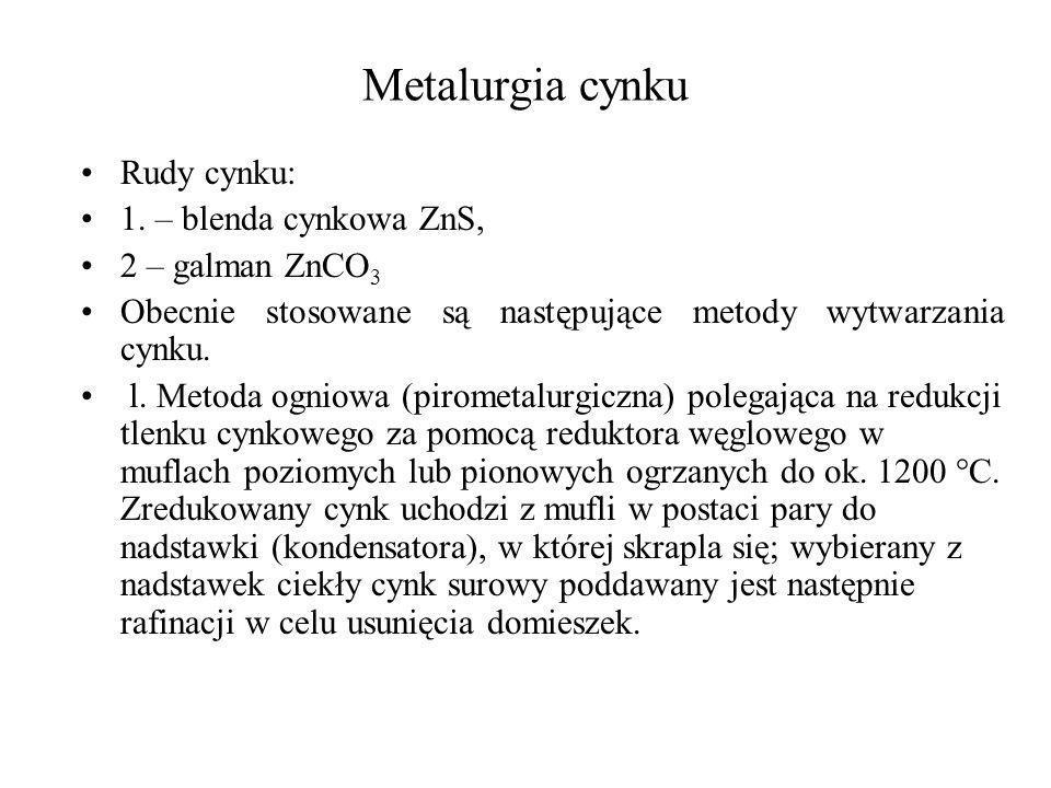 Metalurgia cynku Rudy cynku: 1. – blenda cynkowa ZnS, 2 – galman ZnCO3