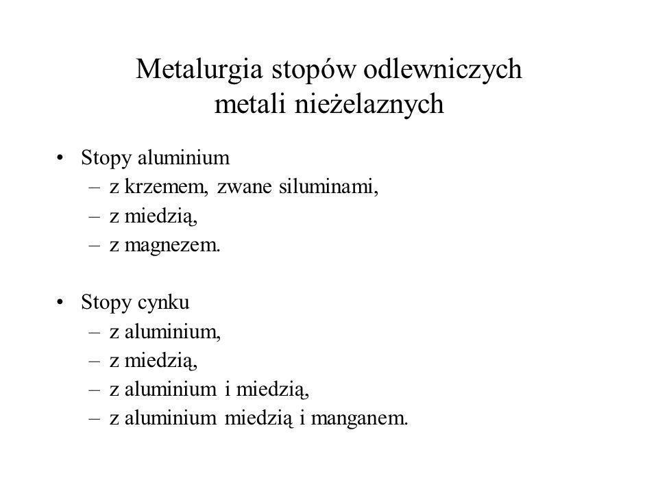 Metalurgia stopów odlewniczych metali nieżelaznych