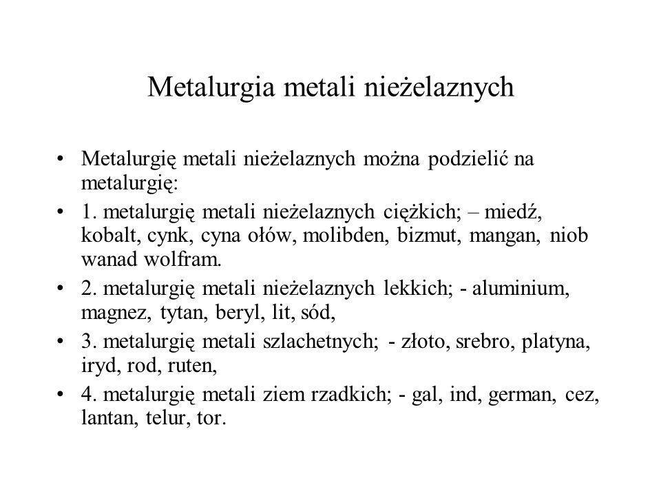 Metalurgia metali nieżelaznych