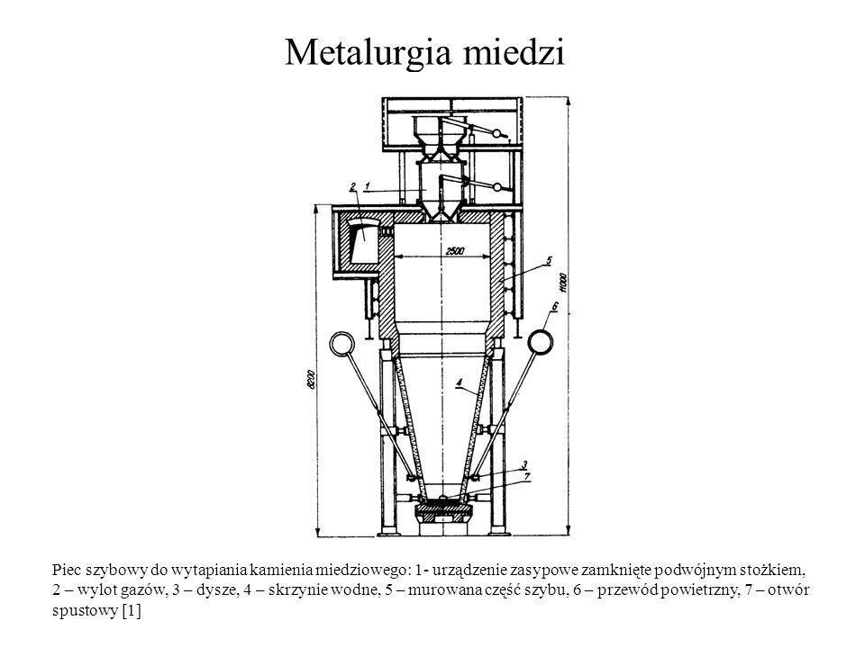 Metalurgia miedzi Piec szybowy do wytapiania kamienia miedziowego: 1- urządzenie zasypowe zamknięte podwójnym stożkiem,