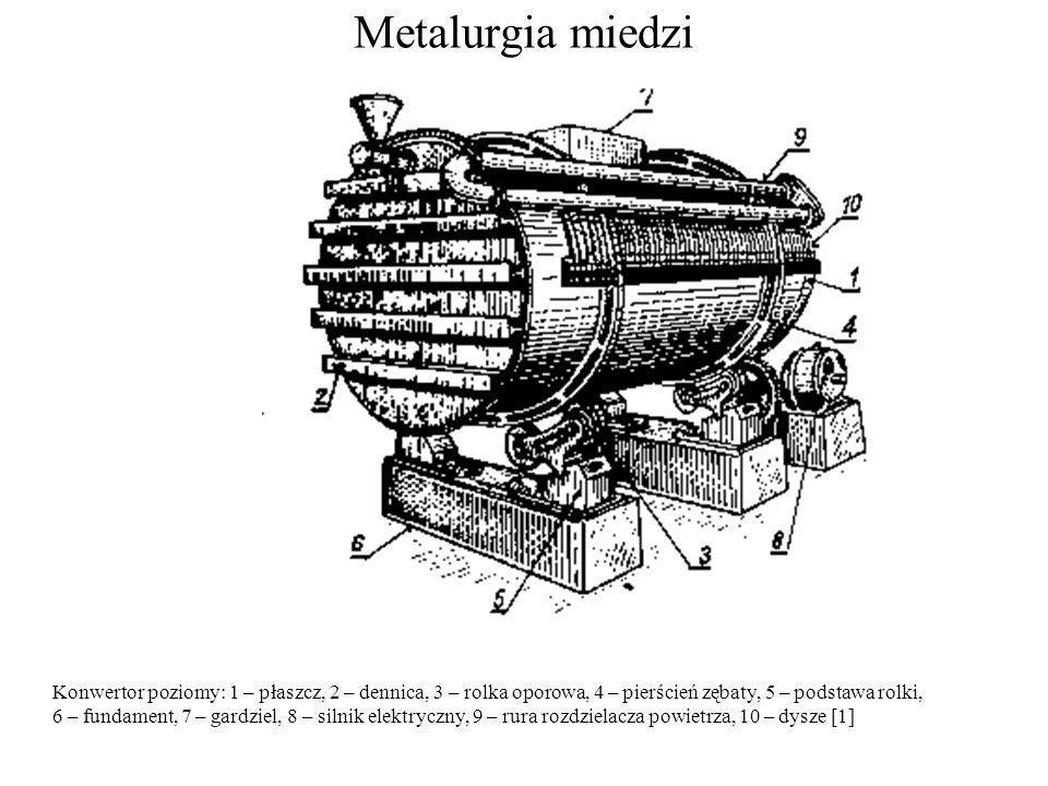 Metalurgia miedzi Konwertor poziomy: 1 – płaszcz, 2 – dennica, 3 – rolka oporowa, 4 – pierścień zębaty, 5 – podstawa rolki,