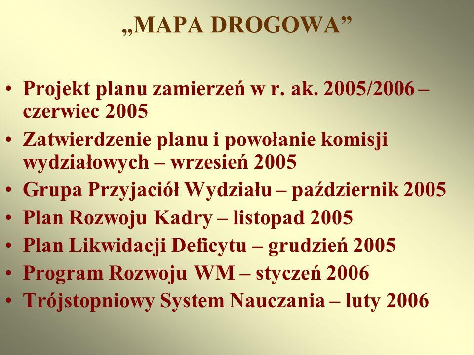 """""""MAPA DROGOWA Projekt planu zamierzeń w r. ak. 2005/2006 – czerwiec 2005. Zatwierdzenie planu i powołanie komisji wydziałowych – wrzesień 2005."""