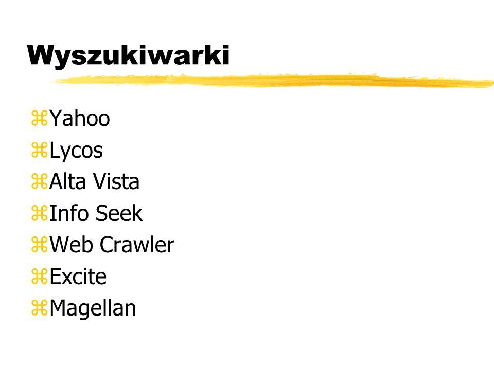 Wyszukiwarki Yahoo Lycos Alta Vista Info Seek Web Crawler Excite