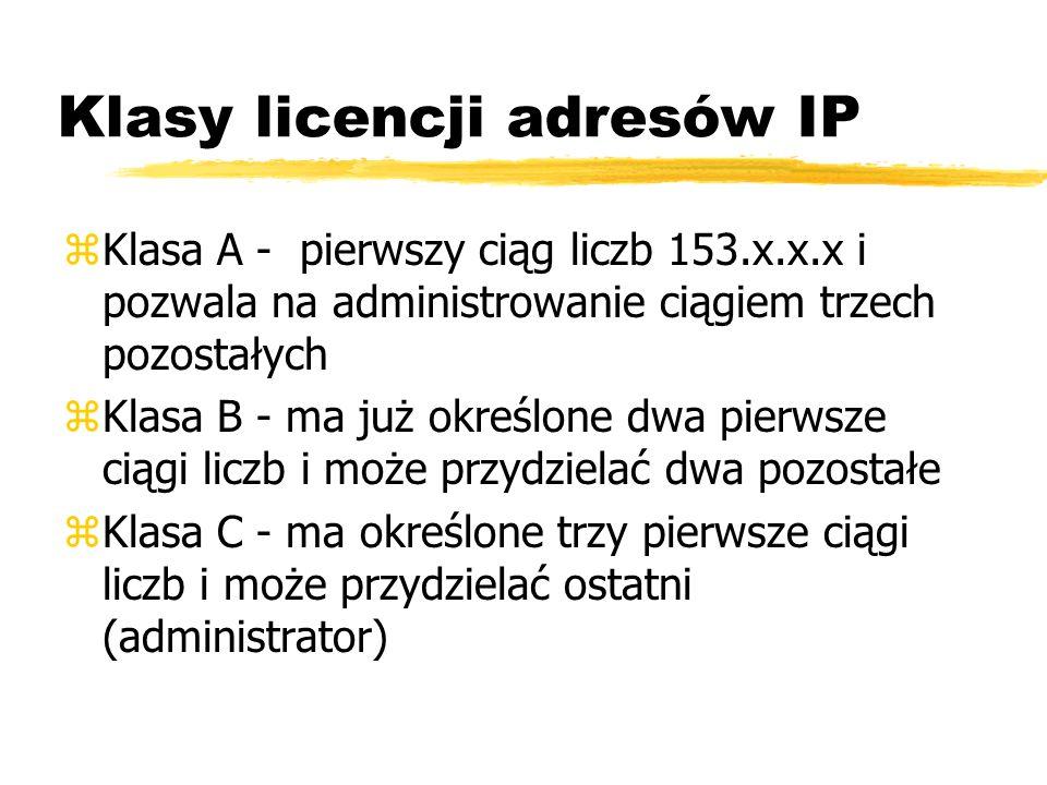 Klasy licencji adresów IP