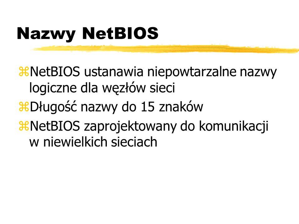 Nazwy NetBIOS NetBIOS ustanawia niepowtarzalne nazwy logiczne dla węzłów sieci. Długość nazwy do 15 znaków.