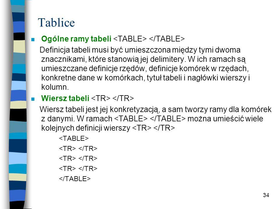 Tablice Ogólne ramy tabeli <TABLE> </TABLE>