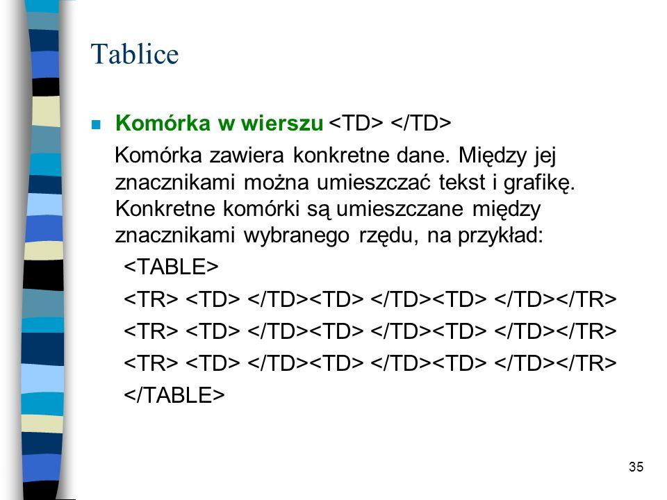 Tablice Komórka w wierszu <TD> </TD>